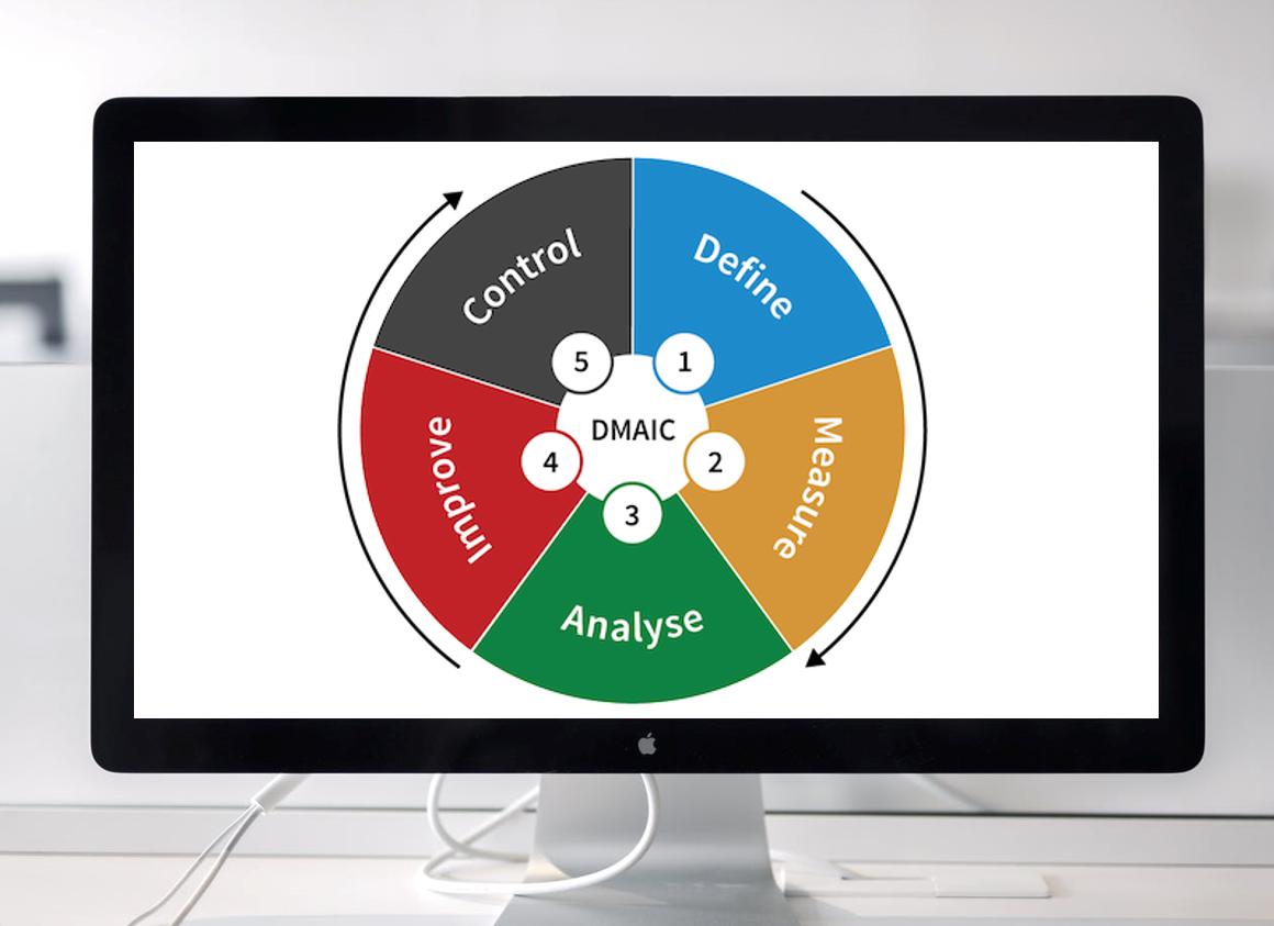 DMAIC cycle