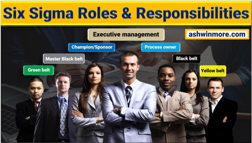 Six Sigma Roles & Responsibilities