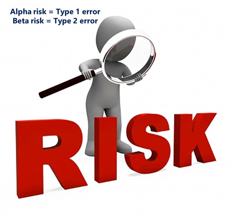 alpha risk and beta risk
