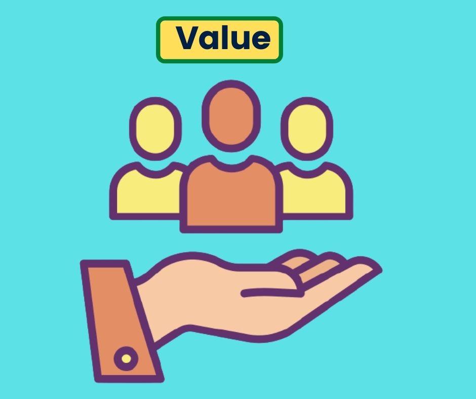 identifying value